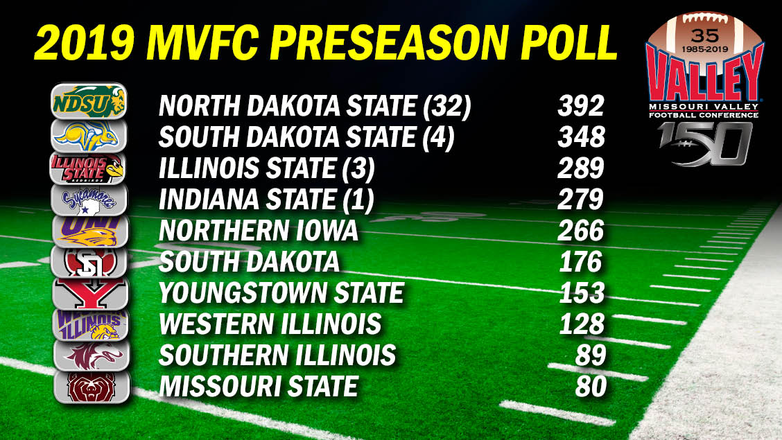 North Dakota State Picked To Win 2019 Mvfc Crown Missouri Valley Football Conference