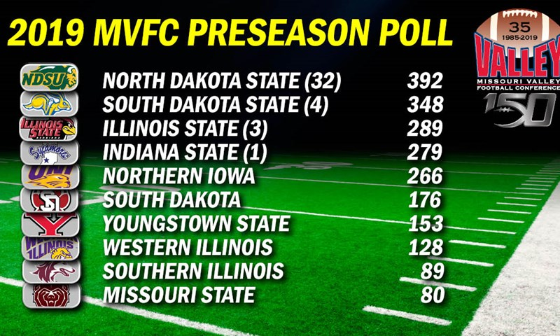 Image result for 2019 mvfc preseason poll